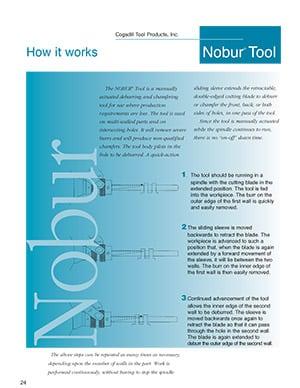 Cogsdill Entgratwerkzeuge Nobur Werkzeuge
